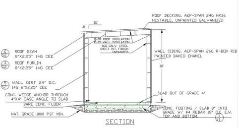 Industrial Mini Steel Building Specification